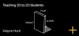 The basic principles of three-dimensional design can be taught to competent graphic designers through a series of exercises, each adding to the previous one. Combined with students' existing graphic design skills, students can then move on to more complex
